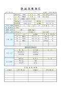 [자동화엑셀]인사기록카드(자동등록) 미리보기